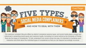 Die fünf verschiedenen Typen der Social-Media-Nörgler [Infografik]