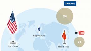 Das sind die wertvollsten Social-Media-Marken 2013