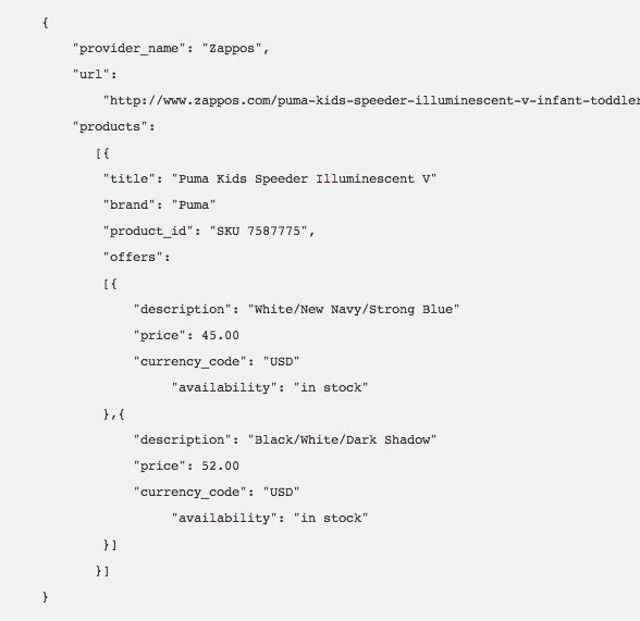 Coding Beispiel