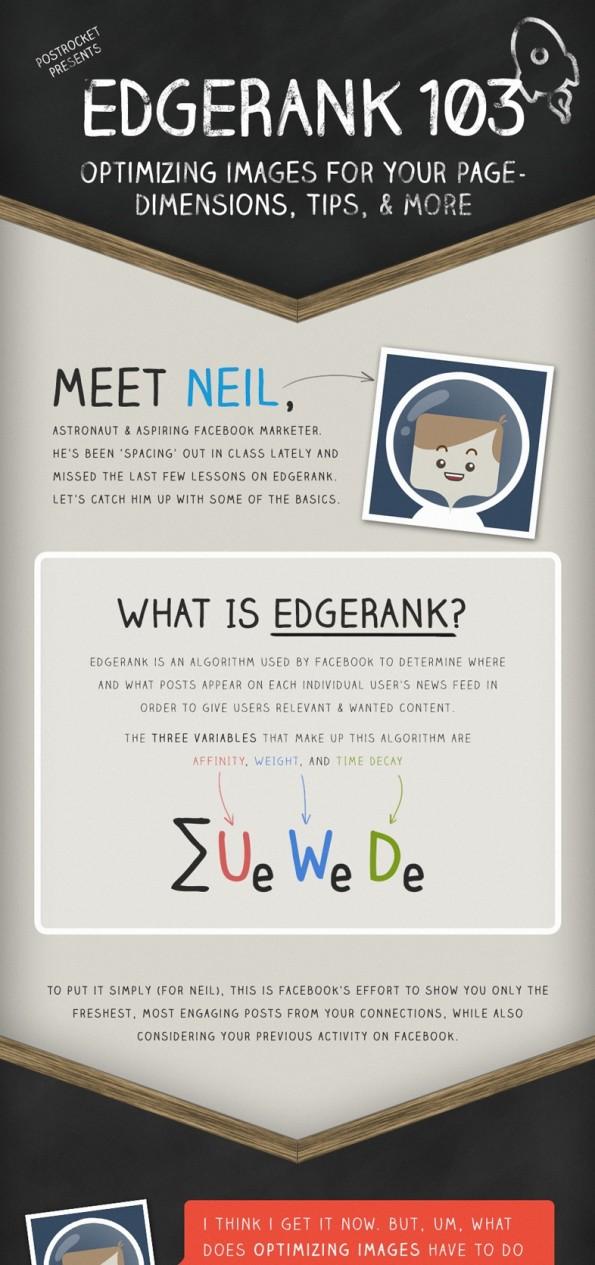 Facebook Bilder Infografik Ausschnit