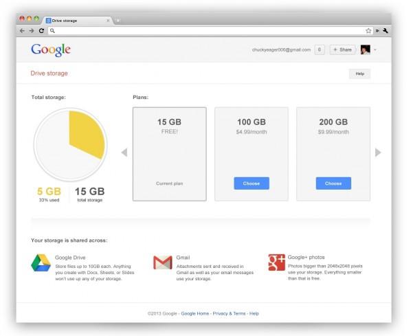 So sieht die neue Übersichtsseite zum Cloudspeicher von Google aus. Eine Grafik zeigt, wofür der Speicherplatz genutzt wird.
