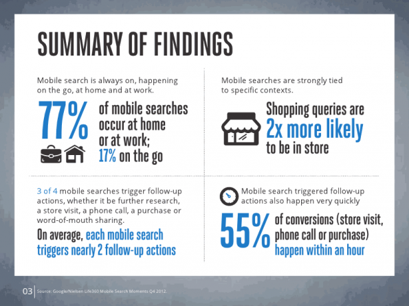 google nielsen mobile commerce 3