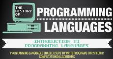 History-Of-Programmingfeat