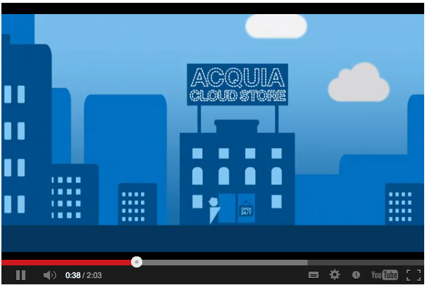 acquia_cloud