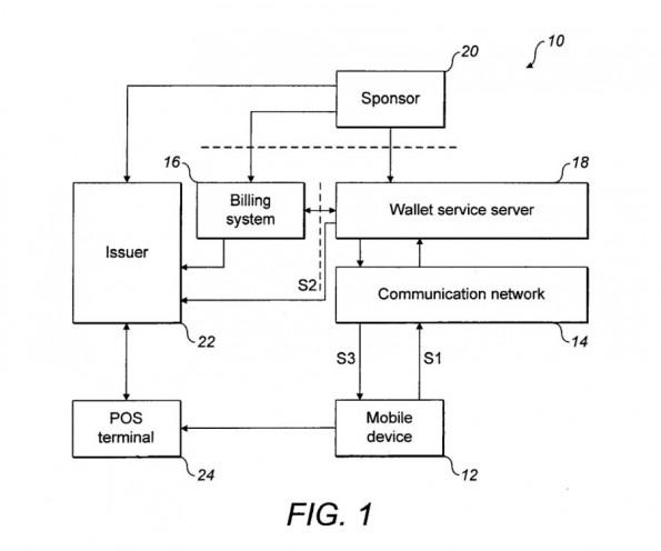 Apple legt in seinem Patentantrag dar, wie man sich eine Mobile-Payment-Lösung vorstellt. (Quelle: US Patent and Trademark Office)