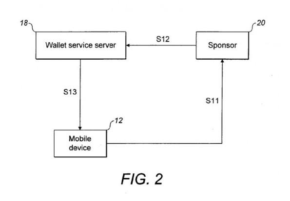 Käufe könnten durch Anbieter rabattiert werden. (Bild: US Patent and Trademark Office)