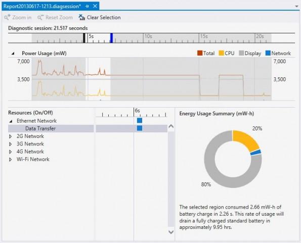 Visual Studio 2013: Neue Analyse-Tools zeigen euch etwa den zu erwartenden Akkuverbrauch eurer App. (Screenshot: Microsoft)