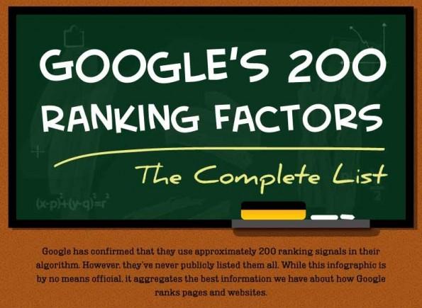 google-ranking-faktoren-ausschnitt
