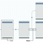 ios-prototyping storyboard xcode