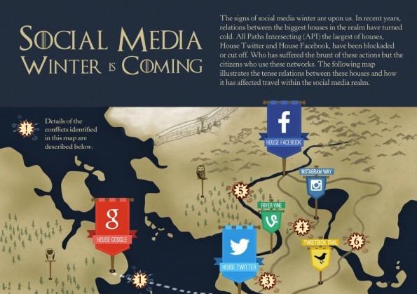 Die komplette Infografik zu den Social Media Wars gibt es nach dem Klick auf das Bild.