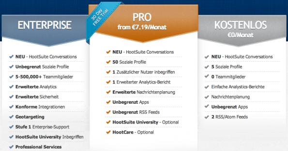 Es gibt drei Accountmodelle innerhalb der HootSuite: Eine Kostenlos-, eine Pro- und eine Enterprise-Version. (Screenshot: HootSuite)