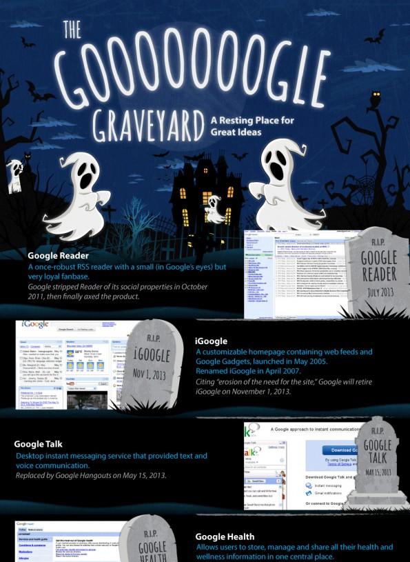 Google Graveyard Infografik3