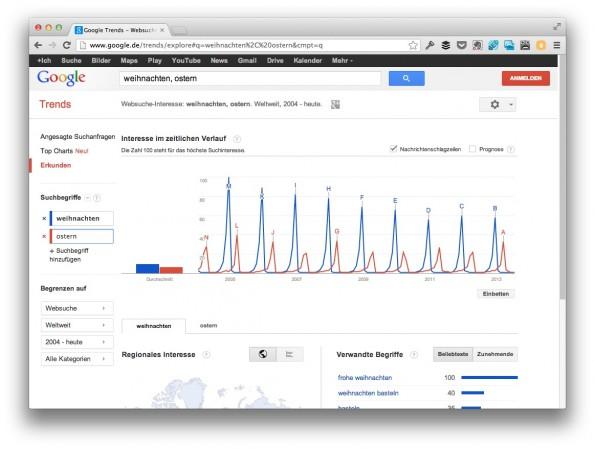 Das Suchinteresse im zeitlichen Kontext, dank Google Trends. (Screenshot: google.com)