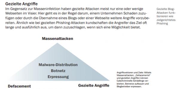"""Kaspersky-Experten für Sicherheit erklärt bildhaft wie Hacker vorgehen. (Screenshot: """"Whitepaper"""""""