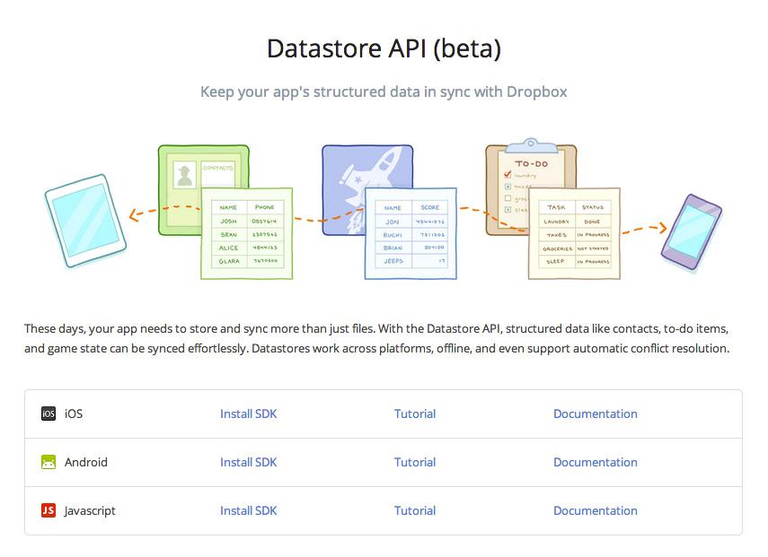 Die Datastore API ermöglicht es Web-Anwendungen und Apps, Informationen in einer Art Datenbank in der Dropbox abzulegen.