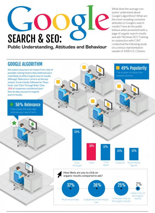 seo-infografik