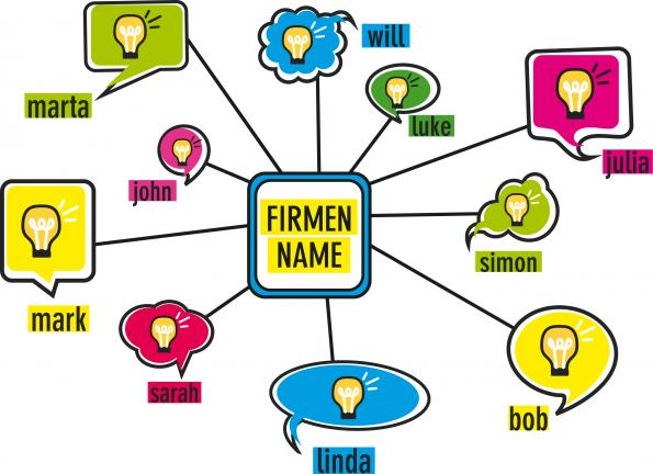 Den richtigen Namen für ein Startup zu finden, ist nicht leicht.
