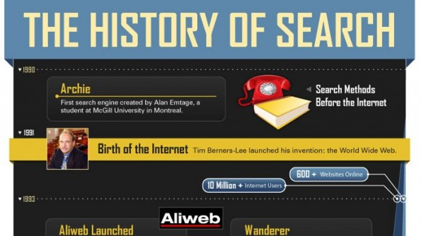 Infografik: SEO.com