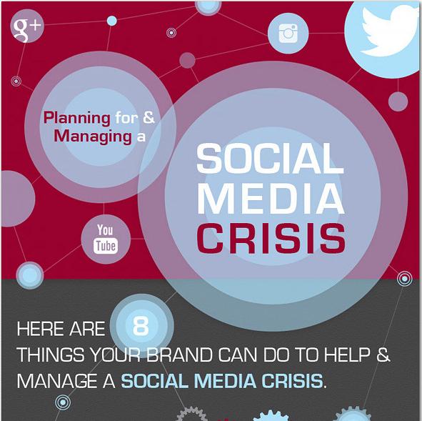 Shitstorm-Infografik: 8 Schritte um der Krise entgegenzutreten. Zum Vergrößern hier klicken.