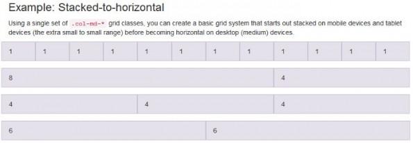 Boostrap 3 RC 2: Das Grid-System bietet vier Stufen. (Screenshot: Bootstrap)