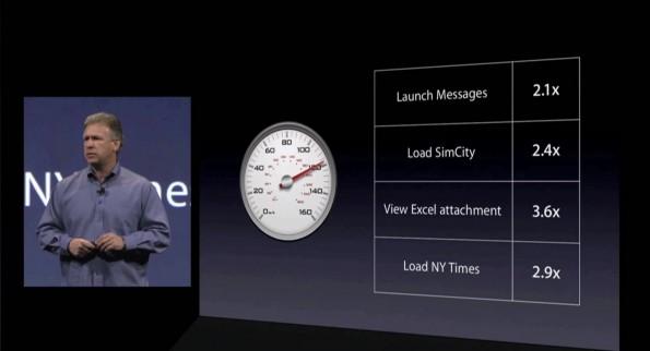 Bei der Vorstellung des iPhone 3GS versprache Apple noch Geschwindigkeits-Zuwächse zwischen 2 und 3 Prozent.