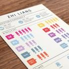 lebenslauf 6 zhi liang behance