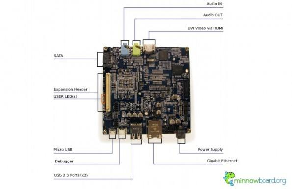 MinnowBoard: Entwickler können mit dem Kit gleich loslegen. (Bild: MinnowBoard)