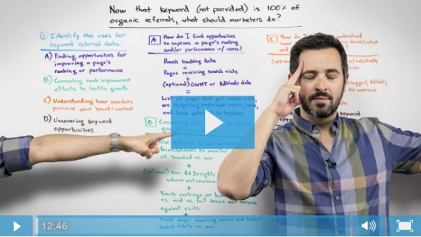"Rand Fishkin zum Thema ""Not Provided"". (Quelle: Moz)"
