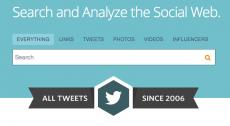Topsy Twitter Tool