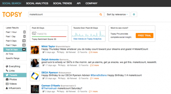 Topsy ermöglicht es Twitter nach Links, Tweets, Videos, Bilder und Influencer zu einem bestimmten Hashtag zu durchsuchen.