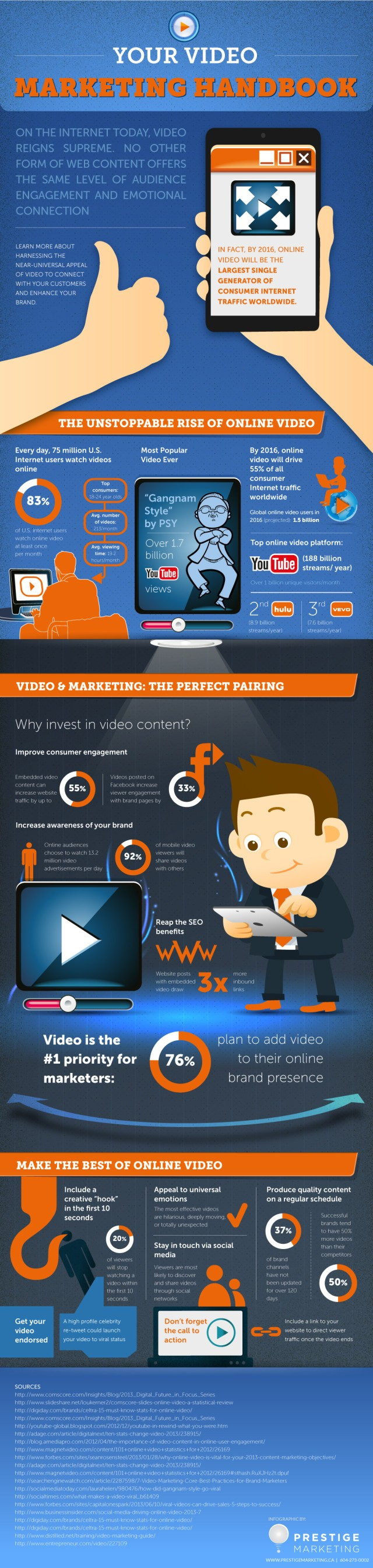 "Quelle: <a href=""http://www.prestigemarketing.ca/blog/your-video-marketing-handbook-infographic/"">Prestige Marketing</a>"