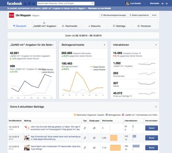 """Die Übersichtsseite der neuen """"Facebook Page Insights"""". (Screenshot: facebook.com)"""