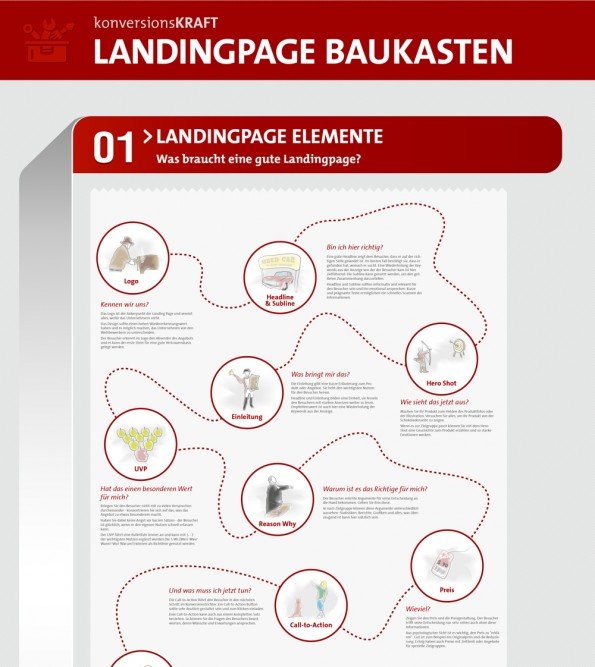 landingpage-infografik-ausschnitt
