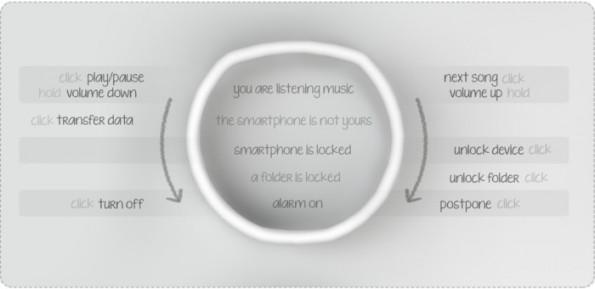 13.56: Das Armband soll verschiedene Aktionen ausführen können. (Bild: Kickstarter)