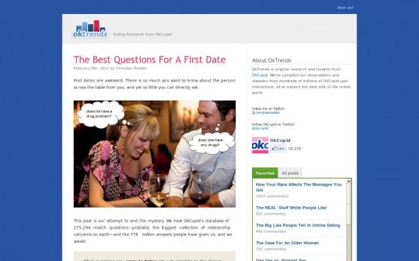 """Ganz im Sinne von """"Sex sells"""" unterhält das Dating-Startup OKCupid seine Nutzer im Blog mit """"heißen"""" Tipps. (Screenshot: OKCupid)"""