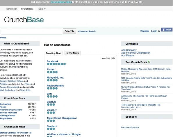 Mächtige Datenbank mit großer Reichweite. Das Startup-Verzeichnis von TechCrunch. (Screenshot: CrunchBase)