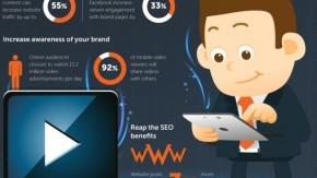 Mehr Besucher, mehr Interaktion: Gute Gründe für Video-Marketing [Infografik]