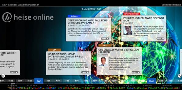 Die interaktive Infografik von Heise, fasst den NSA-Skandal in deutscher Sprache zusammen (Screenshot: heise.de)