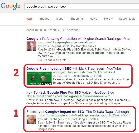 Ein in Google+ ersteller Inhalt hat es auch bis ganz nach oben geschaftt. (Quelle: searchenginewatch.com)