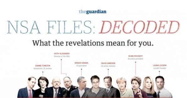 """Der Guardian hat mit """"NSA Files Decoded"""" ein Meisterstück des digitalen Journalismus veröffentlicht. (Screenshot: theguardian.com)"""