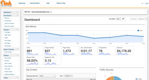 """Open Web Analytics""-Dashboard"