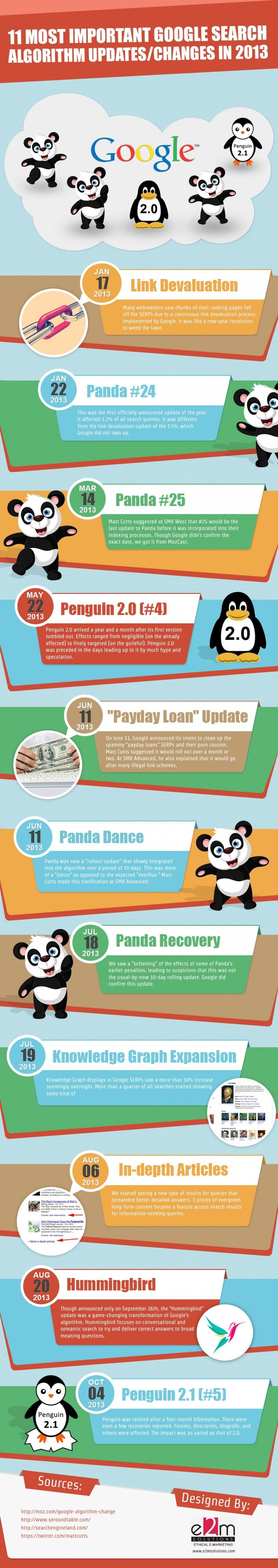 "SEO: Die wichtigsten Google-Updates in 2013. (Bild: <a href=""http://www.e2msolutions.com/blog/google-search-algorithm-changes-in-2013-infographic/"">e2msolutions.com</a>)"