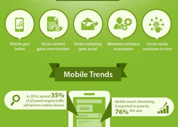 Marketing_Infographic_Trend_Prediction_010314 - Kopie