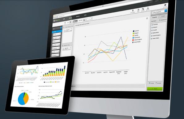 Datapine aus Berlin will die benutzerfreundliche Dashboard-Lösung für KMUs sein. (Screenshot: t3n)