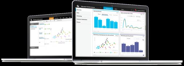 GoodData gehört zu den mächtigsten Dashboard-Lösungen und ist vor allem für gewachsene Companies einen Blick wert. (Screenshot: t3n)