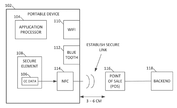 Mobile Payment von Apple? (Screenshot: United States Patent and Trademark Office)