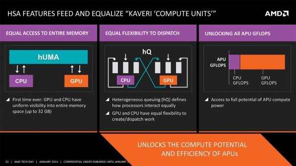 HSA: AMD träumt von einer heterogenen Architektur, bei der CPU und GPU gleichberechtigt sind. (Quelle: AMD)