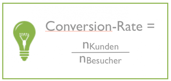 Die Berechnung der Conversion-Rate. (Grafik: Dr. Oliver Ratajczak)