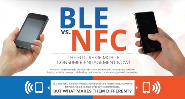 BLE vs. NFC. (Infografik: retailcustomerexperience.com)
