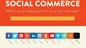 Mit den richtigen Sozialen Netzwerken mehr Umsatz für euren Online-Shop [Infografik]